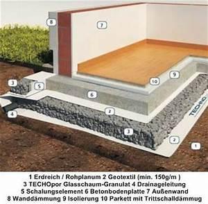 Bodenplatte Aufbau Altbau : perimeterd mmung shkwissen haustechnikdialog ~ Lizthompson.info Haus und Dekorationen