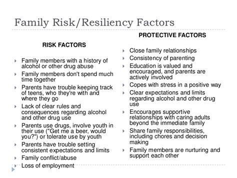 addiction risk  protective factors
