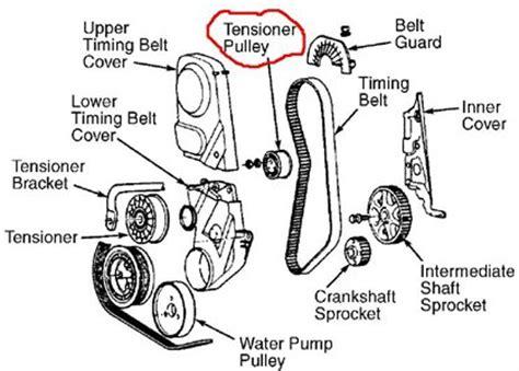vw passat  model diesel  litre engine timing belt