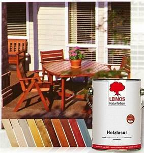 Holzlasur Für Innen : holzlasur fertig get nt leinos naturfarben 260 ~ Fotosdekora.club Haus und Dekorationen