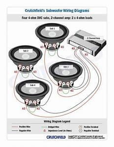 Subwoofer Wiring Diagrams