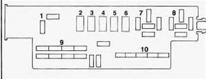 Oldsmobile Silhouette  1995  - Fuse Box Diagram