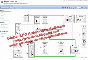 Peugeot Service Box Docs Backup Epc Parts Catalogue Repair Manuals And Wiring Diagrams 9 2011