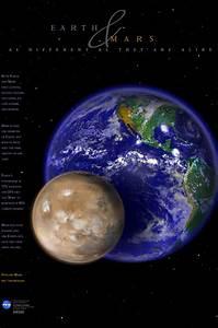 NASA Mars Display
