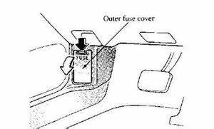 Mazda Mx6 Fuse Box Diagram : solved fuel pump fuse location 1995 2002 mazda millenia ~ A.2002-acura-tl-radio.info Haus und Dekorationen