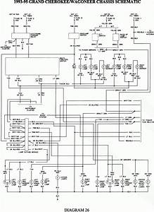Clean 1993 Jeep Grand Cherokee Wiring Diagram Jeep Cherokee Schematics - Wiring Diagram