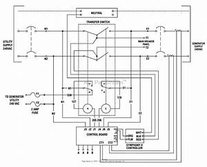 Get Generac 4000xl Wiring Diagram Download