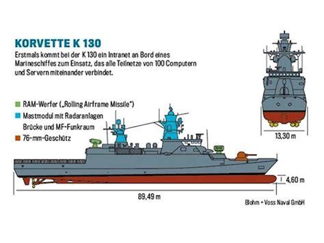 Type 130