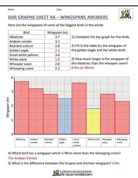 bar graphs 4th grade