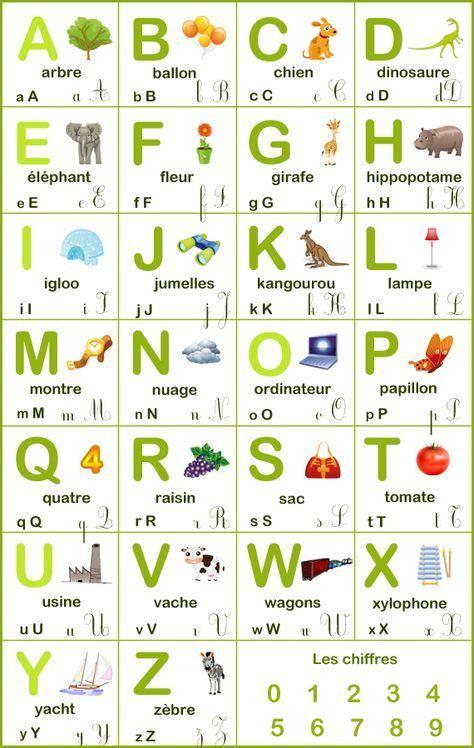 si e e 3 lettres 1000 idées sur le thème alphabet à imprimer sur