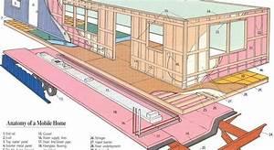 Flooring Options for Mobile Homes