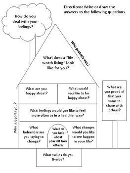 exploration  dbt house follow  questions included therapy activities family