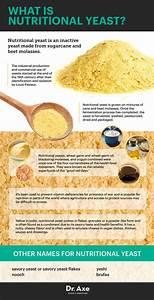 Nutritional Yeast  The Antiviral  Antibacterial Immune