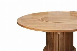 Gartentisch 200 Cm : gartentisch tisch rund 200 cm garten dining tisch esstisch drehteller teak fsc kaufen bei saku ~ Markanthonyermac.com Haus und Dekorationen