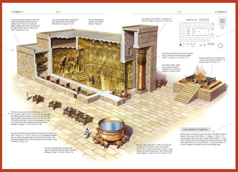 siege millenium solomon s temple
