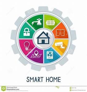 Smart Home Control : smart home automation technology concept stock vector image 38411158 ~ Watch28wear.com Haus und Dekorationen