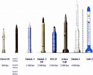 No Bomb for Iran - Iran's Ballistic Missile Threat