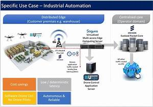 Low Latency IoT MEC Drone Control - Industrial IoT ...