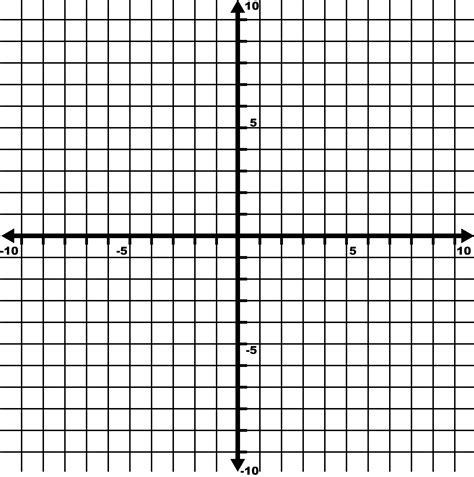 coordinate grid  increments labeled