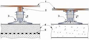 Terrasse Bois Sur Plot Beton : conseils pour la construction d 39 une terrasse en bois novlek ~ Premium-room.com Idées de Décoration