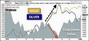 Silver Market Poised For Big Reversal When Institutional