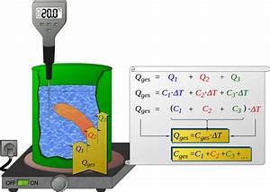 Erwärmung Wasser Berechnen : gleichzeitige erw rmung mehrerer gegenst nde maschinenbau physik ~ Themetempest.com Abrechnung