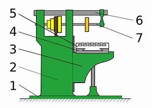 Espa U00f1ol  Diagrama De Una Fresadora Horizontal  Diagram Of