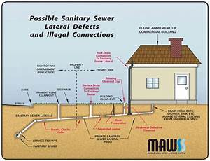 Mobile Area Water And Sewer System
