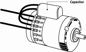 What Is Psc Motor