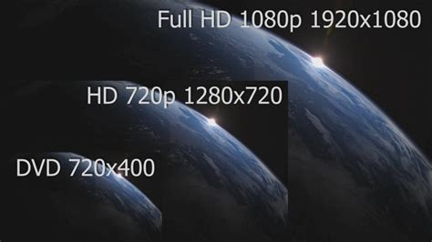 What Is The Difference Between 720p And 1080p Video Quality