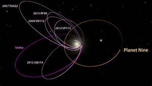 Our solar system may contain a ninth planet, far beyond ...