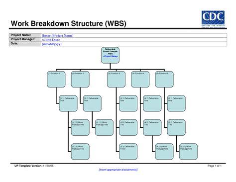 work breakdown structure template  commercewordpress