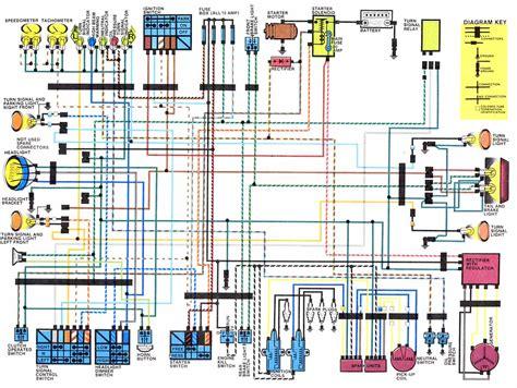 1997 yamaha wiring diagram yamaha motor diagram wiring diagram odicis