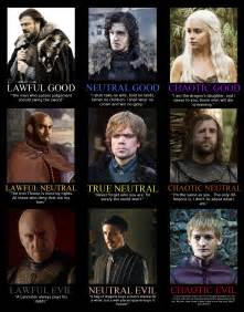 Game of Thrones Character Alignment