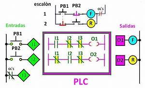 Coparoman  Programaci U00d3n Por Diagrama De Escalera