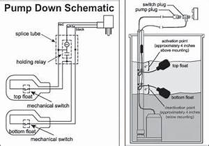220 Wiring   Float Switch Setup For Septic Effluent Pump