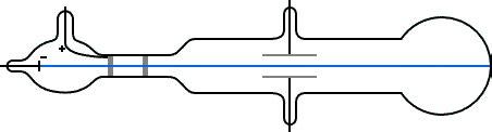 The Modern Ish Atom Cavalcade Chemistry