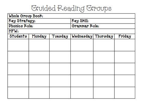 guided reading template the fairytale of a grade january 2011