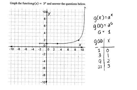 matching exponential graphs and equations worksheet