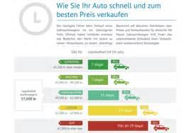 autobewertung ohne email kostenlose autobewertung in 30 sekunden keine registrierung autouncle