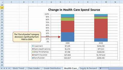 Chart Axis Excel Column Data Stacked Charts