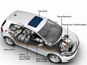 Car Diagrams Printable