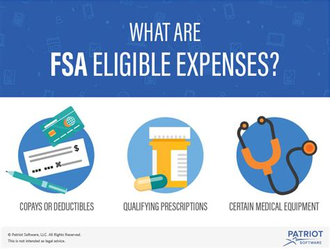 What does medical expense insurance mean? What is an FSA?   Definition, Eligible Expenses, & More