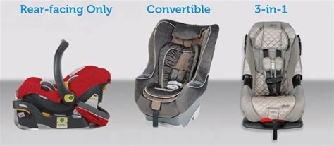 The Ultimate Car Seat Guide