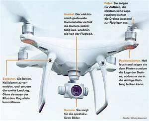 Test Drohnen Mit Kamera 2018 : drone mit kamera testsieger best pictures and model of ~ Kayakingforconservation.com Haus und Dekorationen