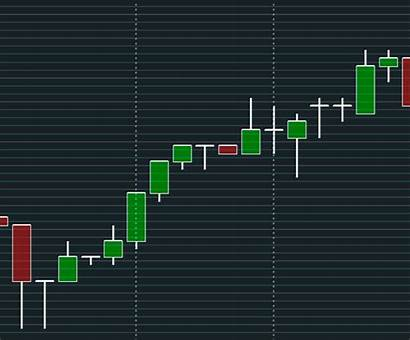 Bookmap Chart Flow Candlestick Order Trading Edge