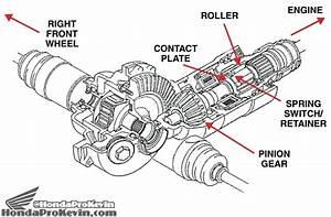 2019 Honda Foreman 500 Review    Specs    R U0026d Info