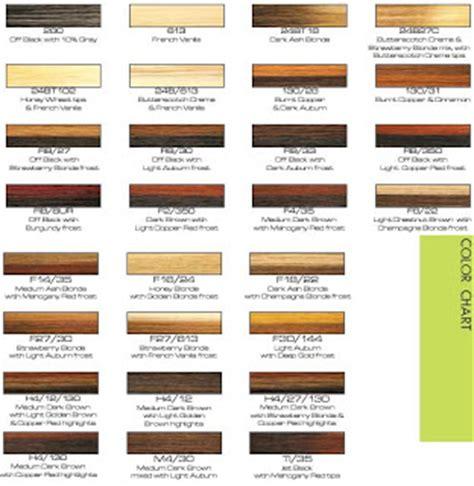 phlegm color chart sputum colour chart