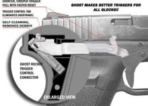 a better glock trigger