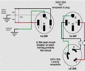 Crossover Cable Diagram - Wiring Diagrams